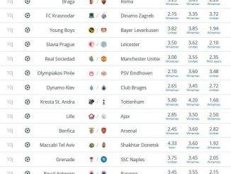 Avec RDJ, pariez sur les 16e de finale aller de la Ligue Europa !